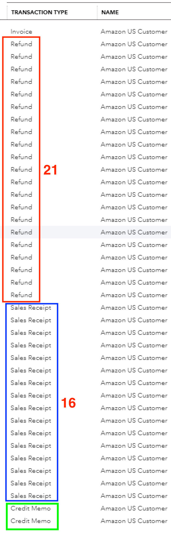 Amazon to QuickBooks Online Accounting: Handling Refunds and