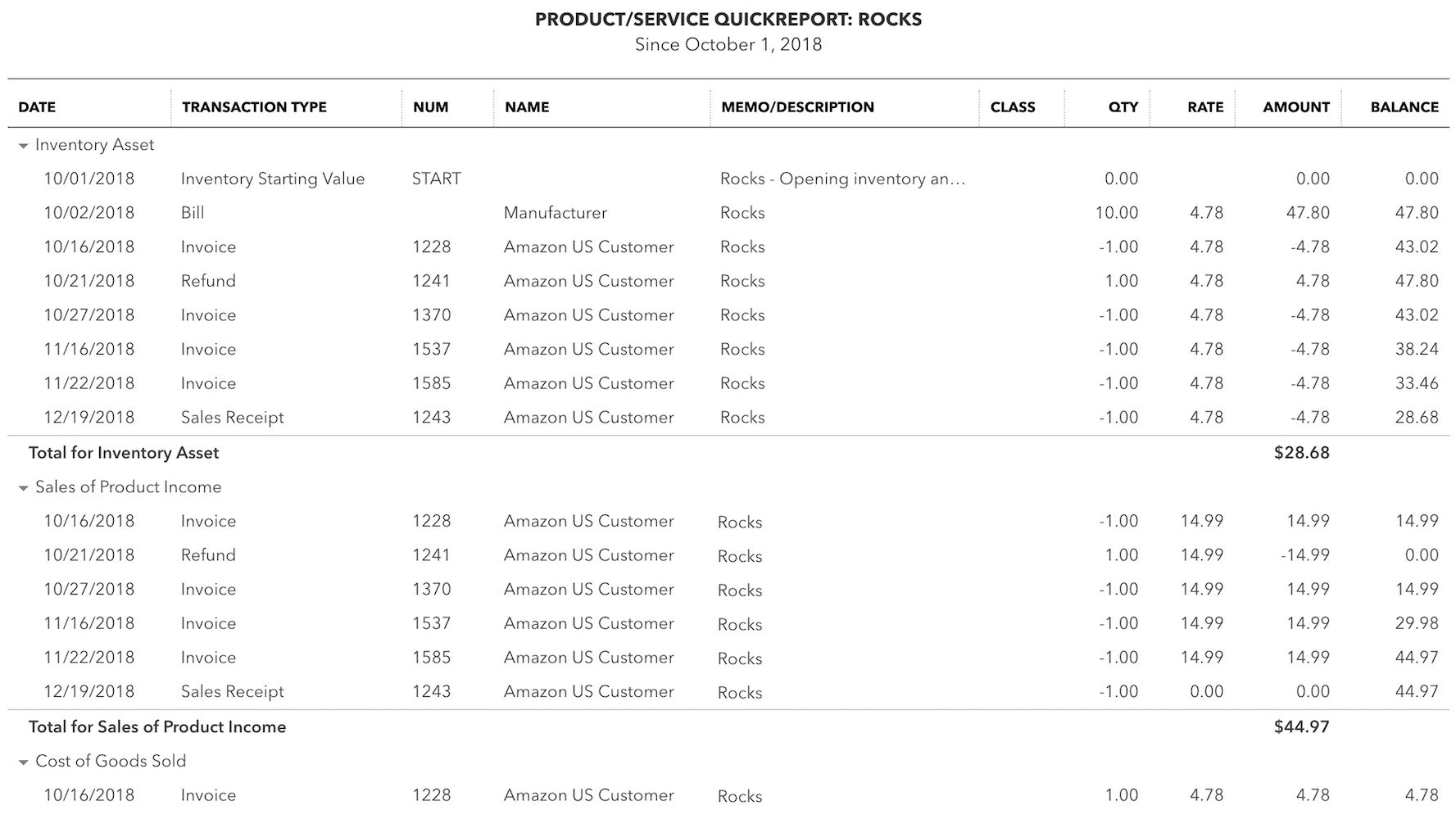 Product Quick Report